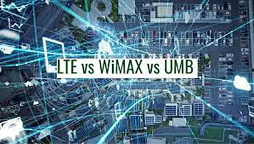 Wireless Connectivity at UMB